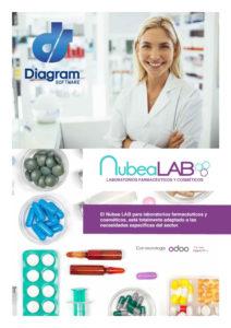 Portafolio Nubea Lab