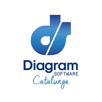 Diagram Software Catalunya