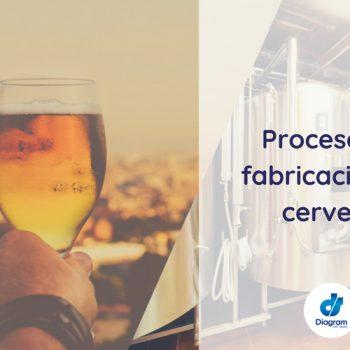 Procesos de fabricacion de cerveza