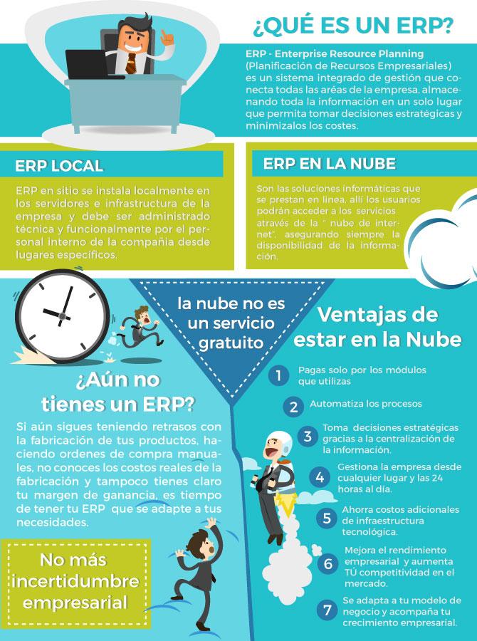 qué es un software ERP