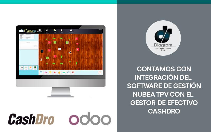 Contamos con integración del software de gestión Nubea TPV con el gestor de efectivo CashDro