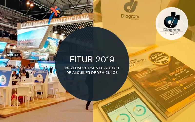 Fitur-2019-software para alquiler de vehículos