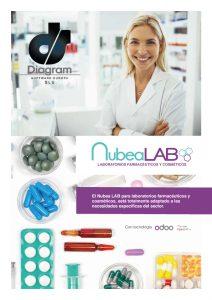pdf-nubea-lab